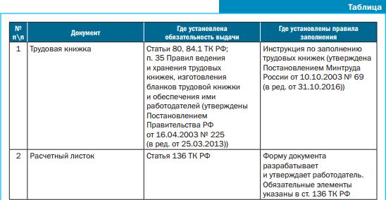 Документы при увольнении - таблица 1