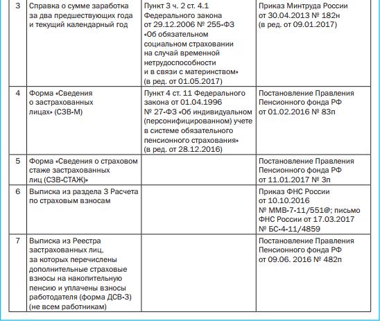 Документы при увольнении - таблица 2