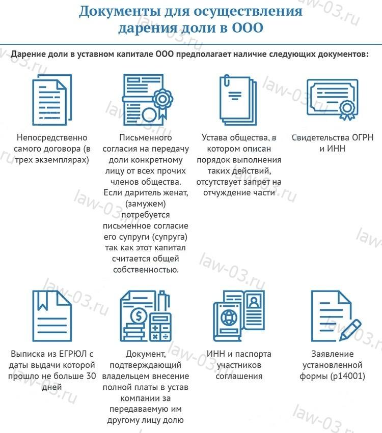 Документы для оформления дарственной на долю в ООО