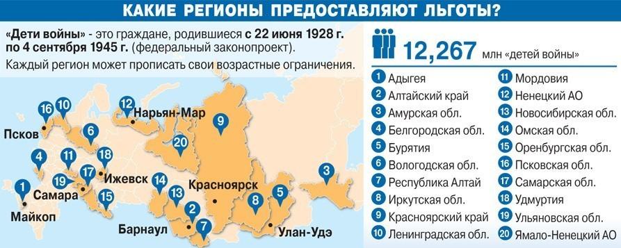 Какие регионы РФ предоставляют льготы детям войны