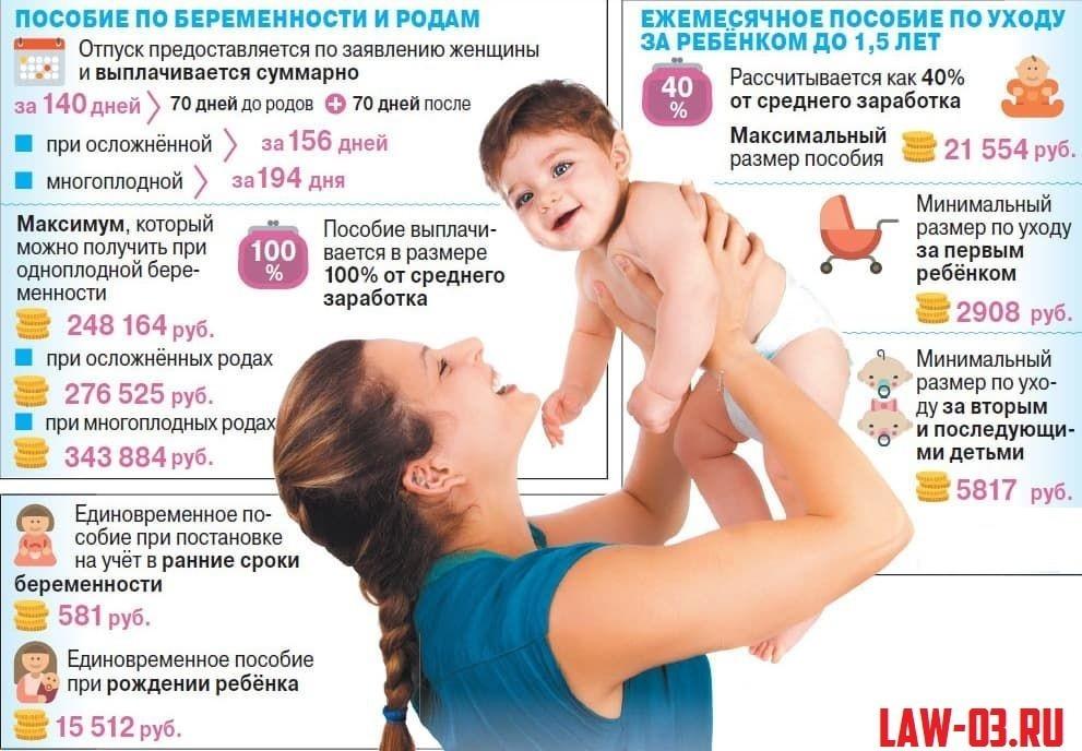 Пособия для матерей в 2019 году