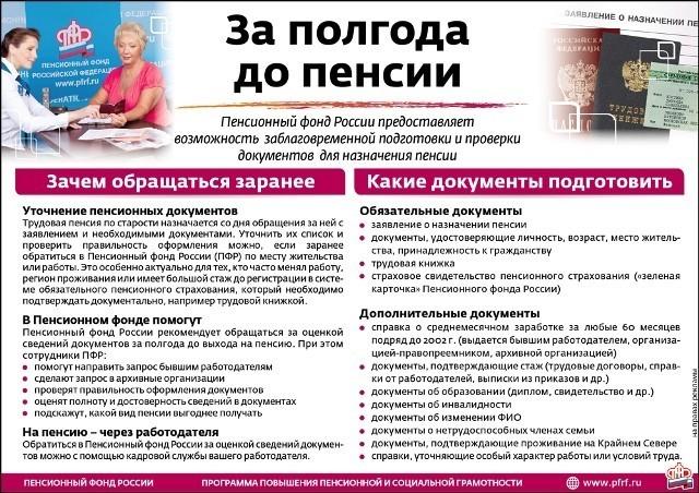 документы на оформление пенсионного страхования